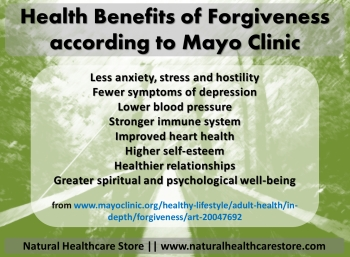 Mayo Clinic Health Benefits of Forgiveness Summary Image